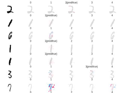 AIによる文字認識